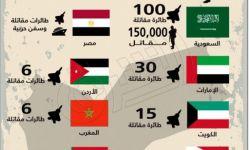 """اليمن.. من ينقذ """"الشرعية"""" من تحالف دعم الشرعية"""