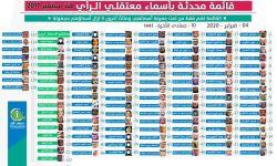 قائمة محدثة بـ120 اسما تحتجزهم السعودية منذ 2017